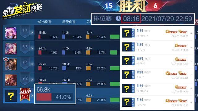 张大仙-【荣耀发财快报】版本永远滴神41%的输出,MVP连胜收割机,上分就选TA